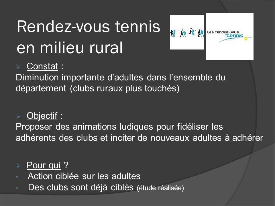 Rendez-vous tennis en milieu rural Constat : Diminution importante dadultes dans lensemble du département (clubs ruraux plus touchés) Objectif : Propo