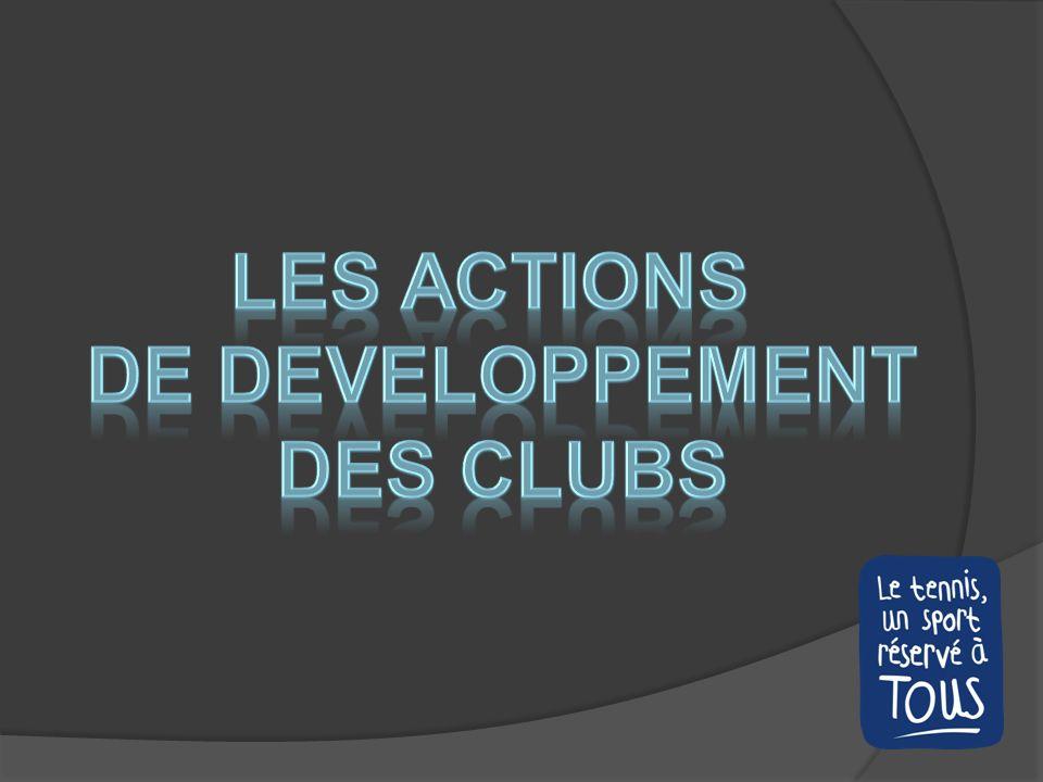 PASS TENNIS 2011 Objectifs : Attirer de nouveau amateurs du tennis vers les clubs Mettre en valeur la qualité et le dynamisme des clubs Pour qui .
