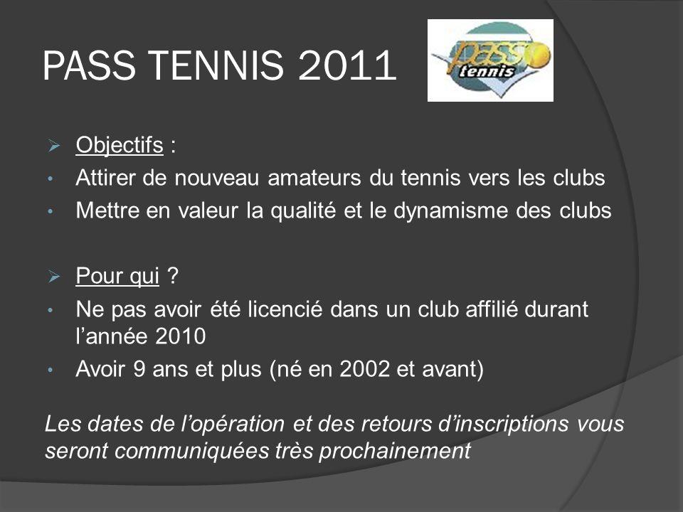 PASS TENNIS 2011 Objectifs : Attirer de nouveau amateurs du tennis vers les clubs Mettre en valeur la qualité et le dynamisme des clubs Pour qui ? Ne