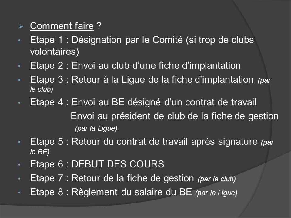 Comment faire ? Etape 1 : Désignation par le Comité (si trop de clubs volontaires) Etape 2 : Envoi au club dune fiche dimplantation Etape 3 : Retour à