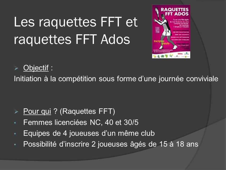 Les raquettes FFT et raquettes FFT Ados Objectif : Initiation à la compétition sous forme dune journée conviviale Pour qui ? (Raquettes FFT) Femmes li