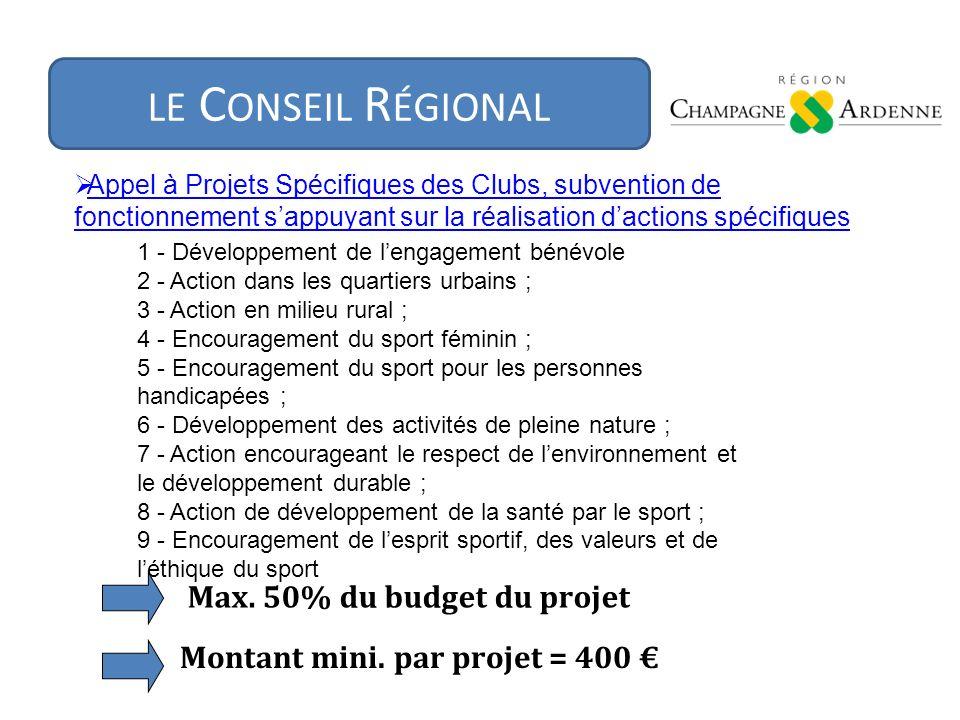 Appel à Projets Spécifiques des Clubs, subvention de fonctionnement sappuyant sur la réalisation dactions spécifiques 1 - Développement de lengagement bénévole 2 - Action dans les quartiers urbains ; 3 - Action en milieu rural ; 4 - Encouragement du sport féminin ; 5 - Encouragement du sport pour les personnes handicapées ; 6 - Développement des activités de pleine nature ; 7 - Action encourageant le respect de lenvironnement et le développement durable ; 8 - Action de développement de la santé par le sport ; 9 - Encouragement de lesprit sportif, des valeurs et de léthique du sport Max.