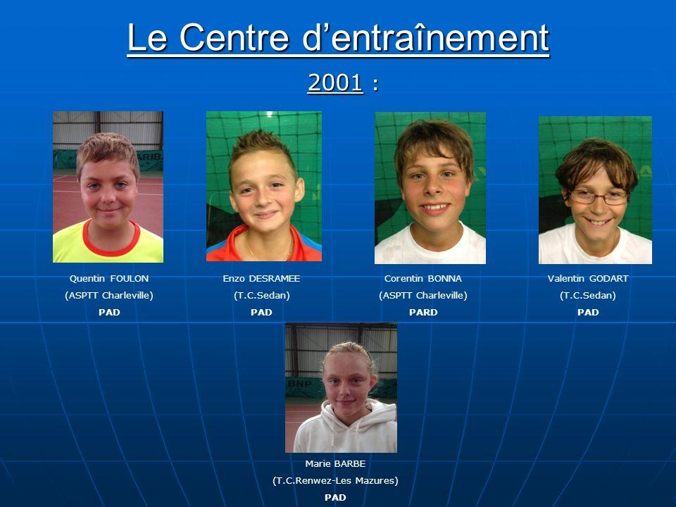 Le Centre dentraînement Lou HENROT (T.C.Renwez-Les Mazures) PAD Heather FOSSIER (Rocroi.T.C) PAD 2003 : Aurélia ROVELLO (T.C.Renwez-Les Mazures) PAD Maëlia DUFEUX (T.C.Poix Terron) PARD
