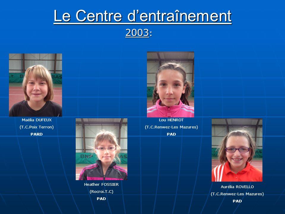 Le Centre dentraînement Lou HENROT (T.C.Renwez-Les Mazures) PAD Heather FOSSIER (Rocroi.T.C) PAD 2003 : Aurélia ROVELLO (T.C.Renwez-Les Mazures) PAD M