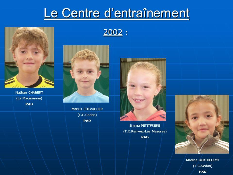 Le Centre dentraînement Nathan CHABERT (La Macérienne) PAD Madina BERTHELEMY (T.C.Sedan) PAD 2002 : Emma PETITFRERE (T.C.Renwez-Les Mazures) PAD Mariu