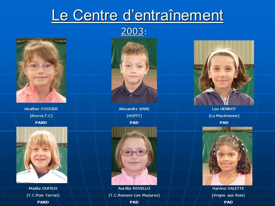Le Centre dentraînement Lou HENROT (La Macérienne) PAD Alexandre BARE (ASPTT) PAD Heather FOSSIER (Rocroi.T.C) PARD 2003 : Aurélia ROVELLO (T.C.Renwez