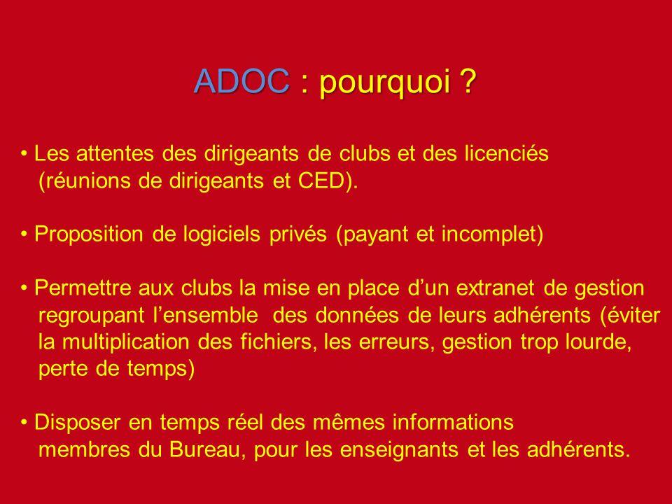 ADOC : pourquoi ? Les attentes des dirigeants de clubs et des licenciés (réunions de dirigeants et CED). Proposition de logiciels privés (payant et in