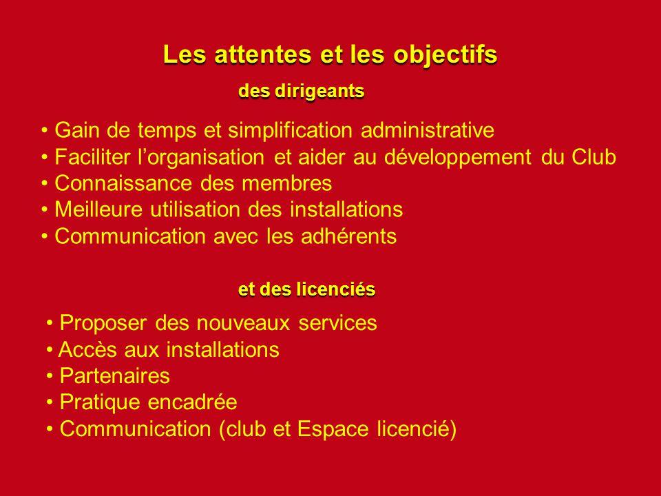 Les attentes et les objectifs Gain de temps et simplification administrative Faciliter lorganisation et aider au développement du Club Connaissance de