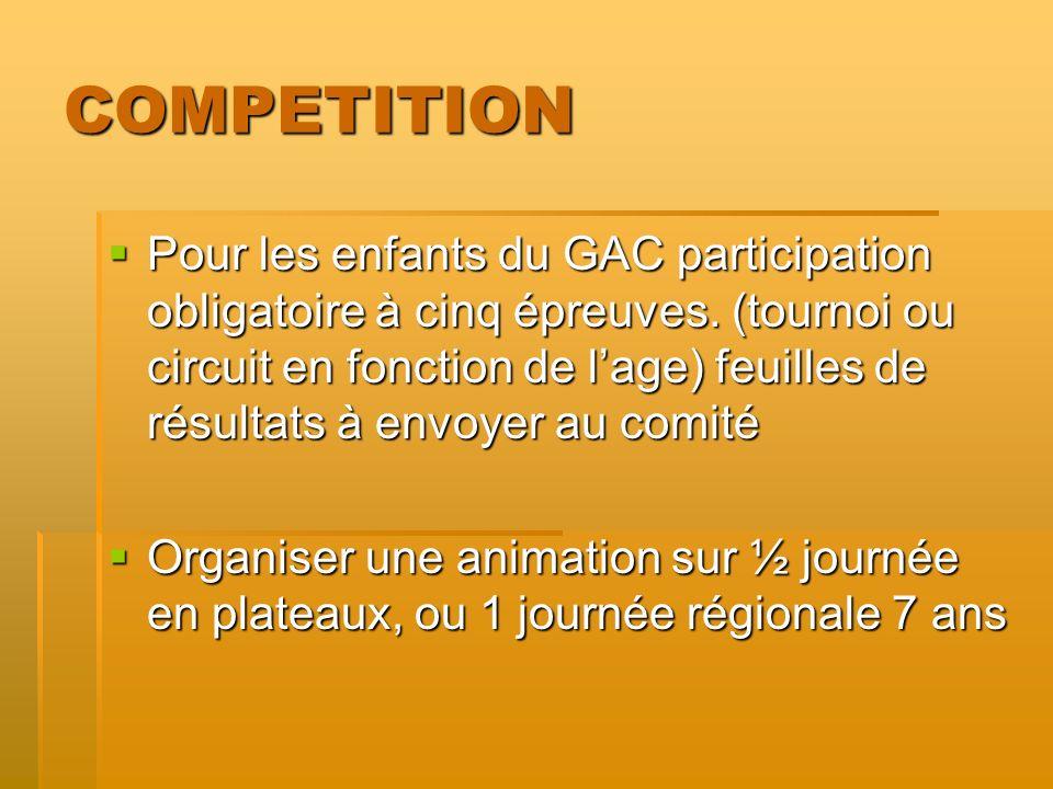 COMPETITION Pour les enfants du GAC participation obligatoire à cinq épreuves. (tournoi ou circuit en fonction de lage) feuilles de résultats à envoye
