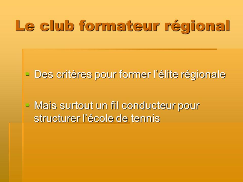 Le club formateur régional Des critères pour former lélite régionale Des critères pour former lélite régionale Mais surtout un fil conducteur pour structurer lécole de tennis Mais surtout un fil conducteur pour structurer lécole de tennis