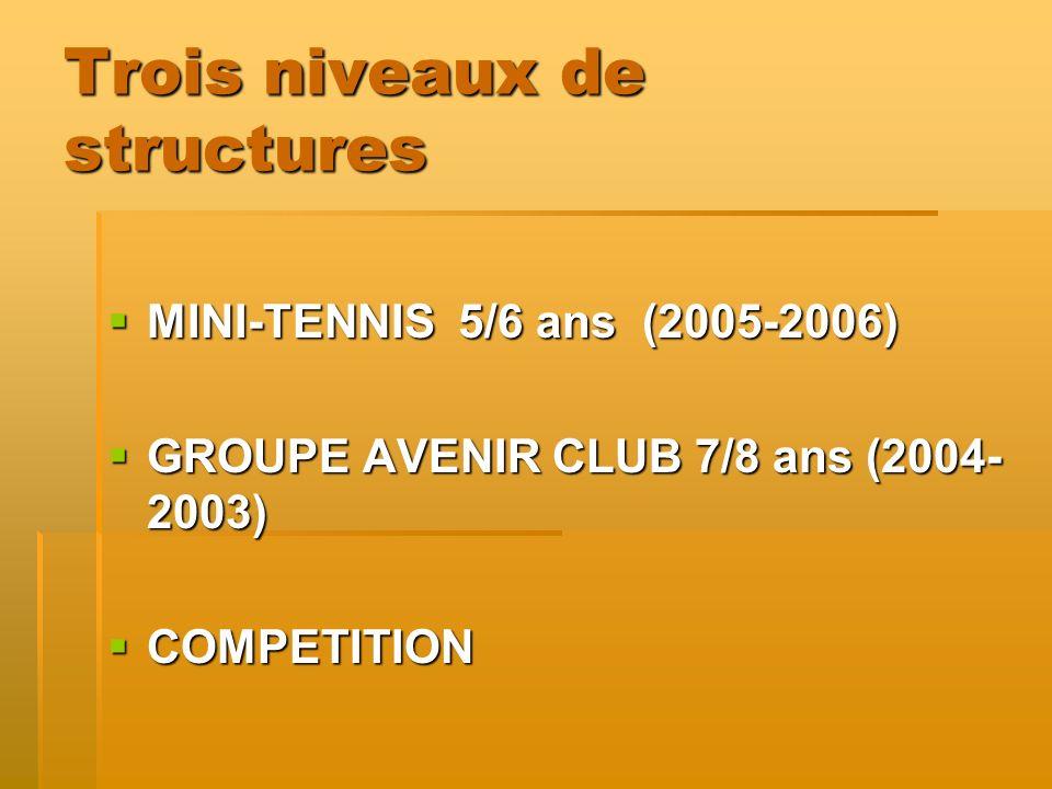 Trois niveaux de structures MINI-TENNIS 5/6 ans (2005-2006) MINI-TENNIS 5/6 ans (2005-2006) GROUPE AVENIR CLUB 7/8 ans (2004- 2003) GROUPE AVENIR CLUB