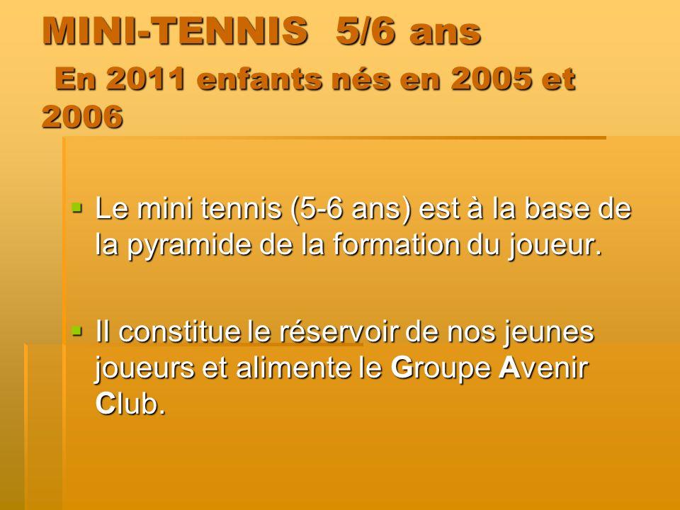 MINI-TENNIS 5/6 ans En 2011 enfants nés en 2005 et 2006 Le mini tennis (5-6 ans) est à la base de la pyramide de la formation du joueur. Le mini tenni