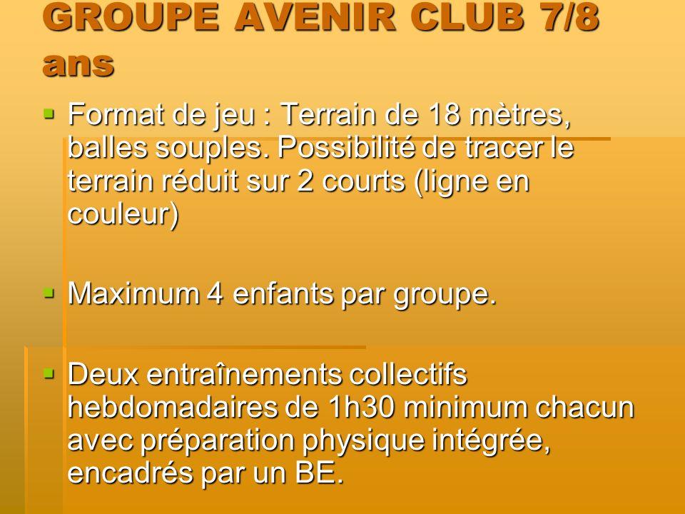 GROUPE AVENIR CLUB 7/8 ans Format de jeu : Terrain de 18 mètres, balles souples.