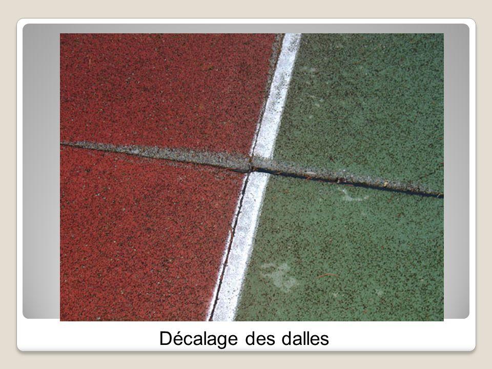 Décalage des dalles
