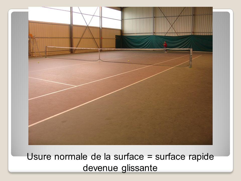 Usure normale de la surface = surface rapide devenue glissante