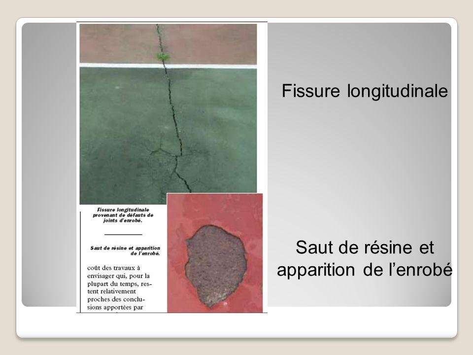 Fissure longitudinale Saut de résine et apparition de lenrobé