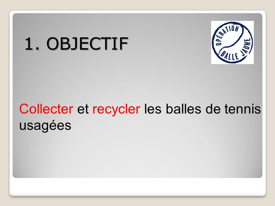 Collecter et recycler les balles de tennis usagées 1. OBJECTIF