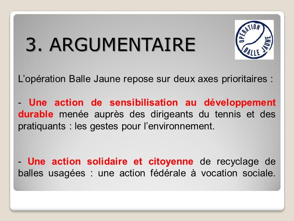 3. ARGUMENTAIRE Lopération Balle Jaune repose sur deux axes prioritaires : - Une action de sensibilisation au développement durable menée auprès des d
