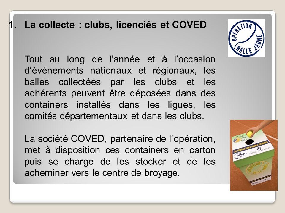 1.La collecte : clubs, licenciés et COVED Tout au long de lannée et à loccasion dévénements nationaux et régionaux, les balles collectées par les club