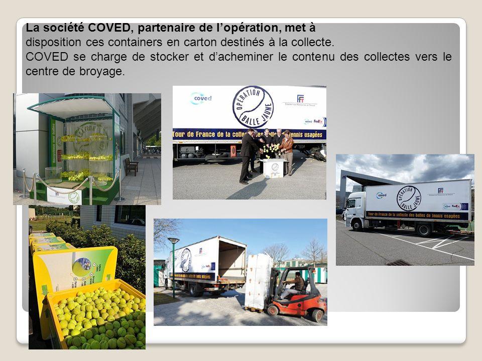 La société COVED, partenaire de lopération, met à disposition ces containers en carton destinés à la collecte. COVED se charge de stocker et dachemine