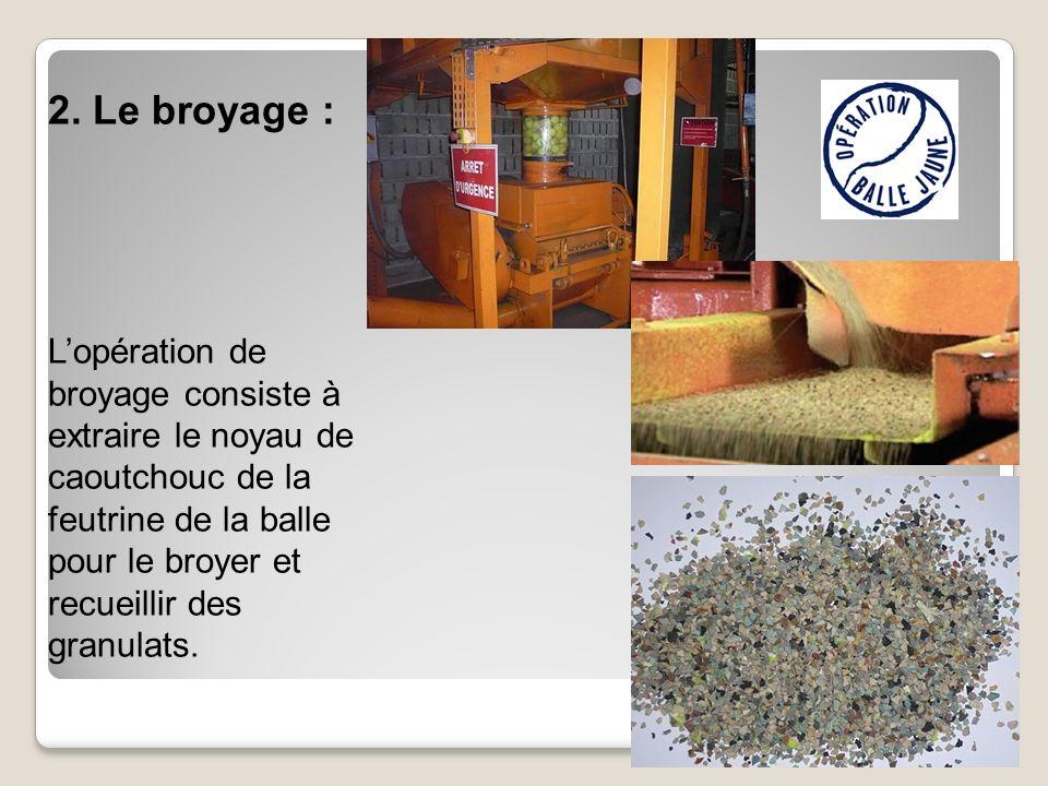 2. Le broyage : Lopération de broyage consiste à extraire le noyau de caoutchouc de la feutrine de la balle pour le broyer et recueillir des granulats