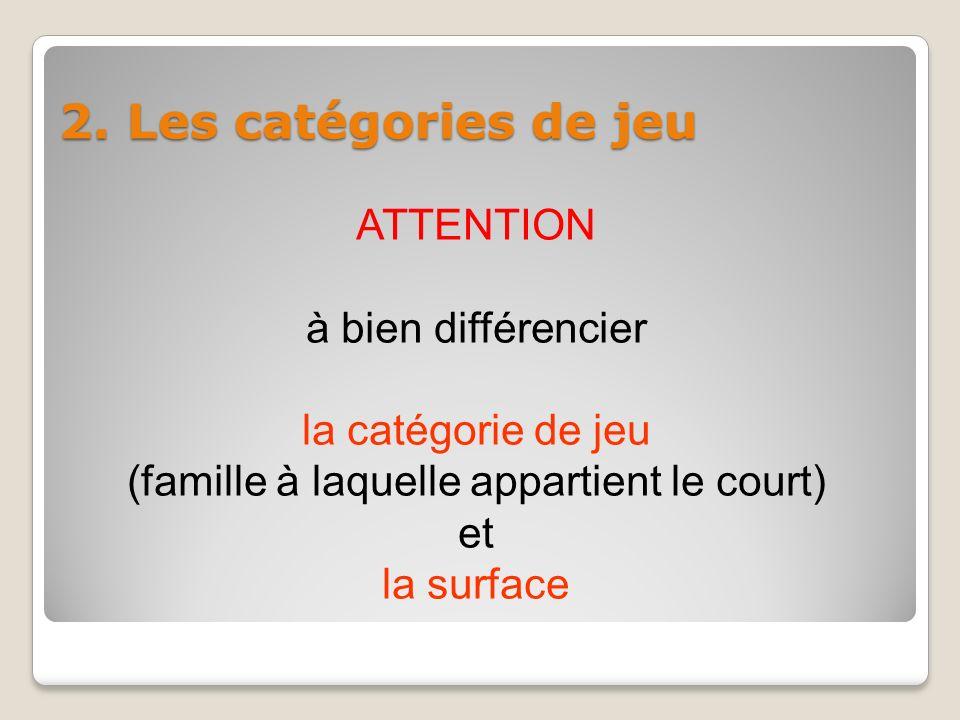 2. Les catégories de jeu ATTENTION à bien différencier la catégorie de jeu (famille à laquelle appartient le court) et la surface