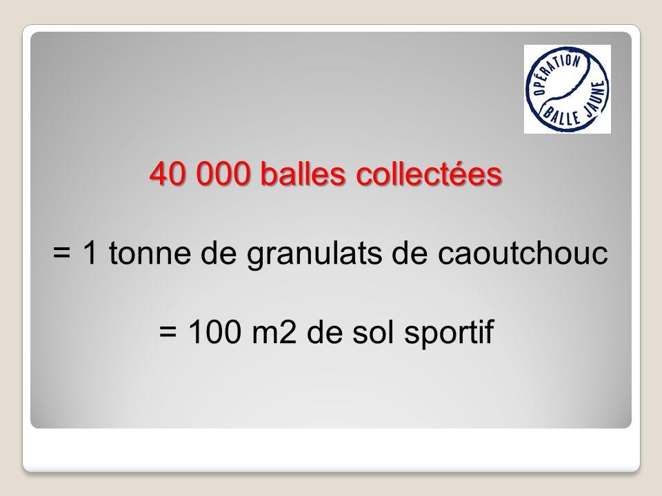 40 000 balles collectées = 1 tonne de granulats de caoutchouc = 100 m2 de sol sportif