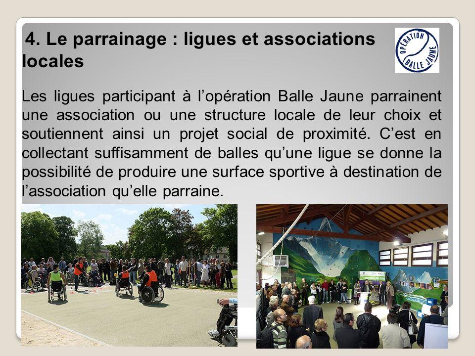 4. Le parrainage : ligues et associations locales Les ligues participant à lopération Balle Jaune parrainent une association ou une structure locale d