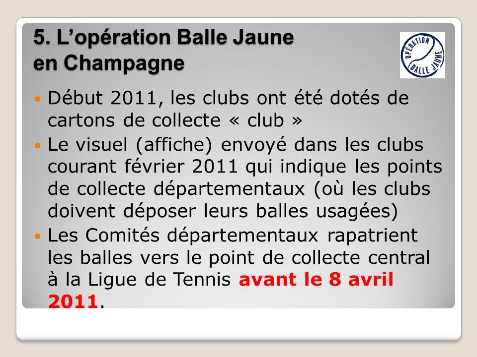 5. Lopération Balle Jaune en Champagne Début 2011, les clubs ont été dotés de cartons de collecte « club » Le visuel (affiche) envoyé dans les clubs c