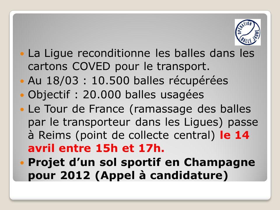 La Ligue reconditionne les balles dans les cartons COVED pour le transport. Au 18/03 : 10.500 balles récupérées Objectif : 20.000 balles usagées Le To