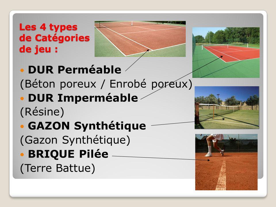 Les 4 types de Catégories de jeu : DUR Perméable (Béton poreux / Enrobé poreux) DUR Imperméable (Résine) GAZON Synthétique (Gazon Synthétique) BRIQUE