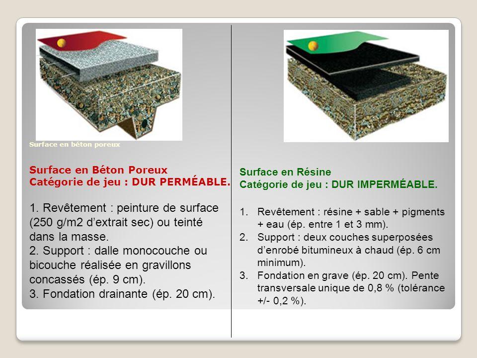 Surface en béton poreux Surface en Béton Poreux Catégorie de jeu : DUR PERMÉABLE. 1. Revêtement : peinture de surface (250 g/m2 dextrait sec) ou teint