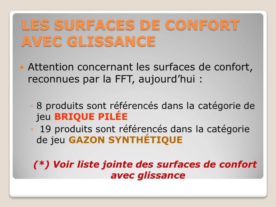 LES SURFACES DE CONFORT AVEC GLISSANCE Attention concernant les surfaces de confort, reconnues par la FFT, aujourdhui : 8 produits sont référencés dan