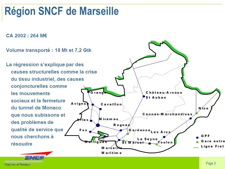Page 3 Région SNCF de Marseille CA 2002 : 264 M Volume transporté : 18 Mt et 7,2 Gtk La régression sexplique par des causes structurelles comme la crise du tissu industriel, des causes conjoncturelles comme les mouvements sociaux et la fermeture du tunnel de Monaco que nous subissons et des problèmes de qualité de service que nous cherchons à résoudre
