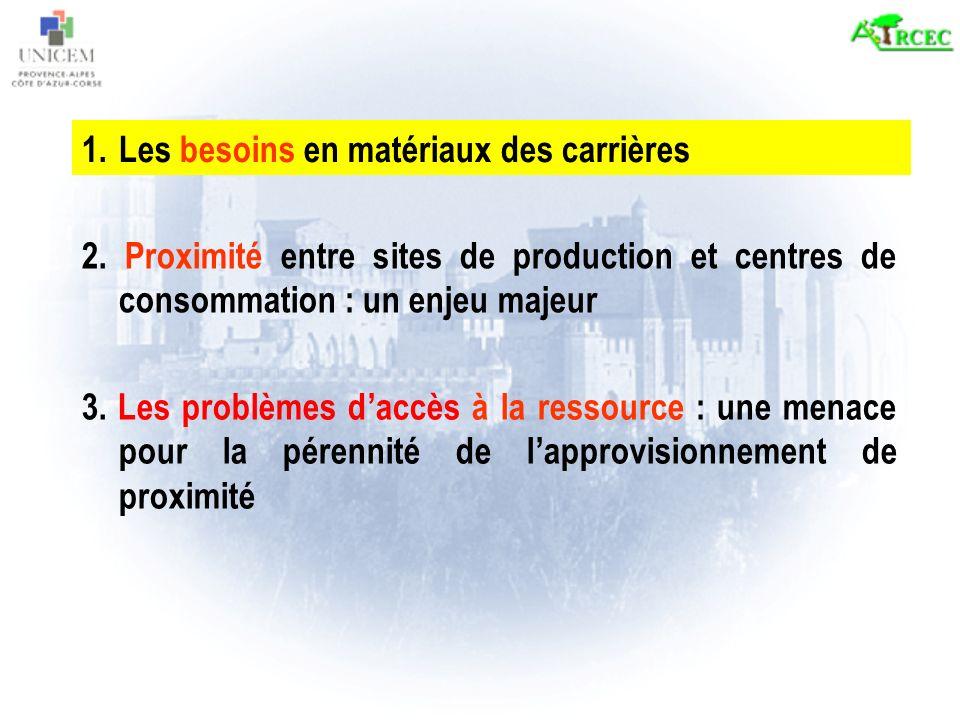 1. Les besoins en matériaux des carrières 3.
