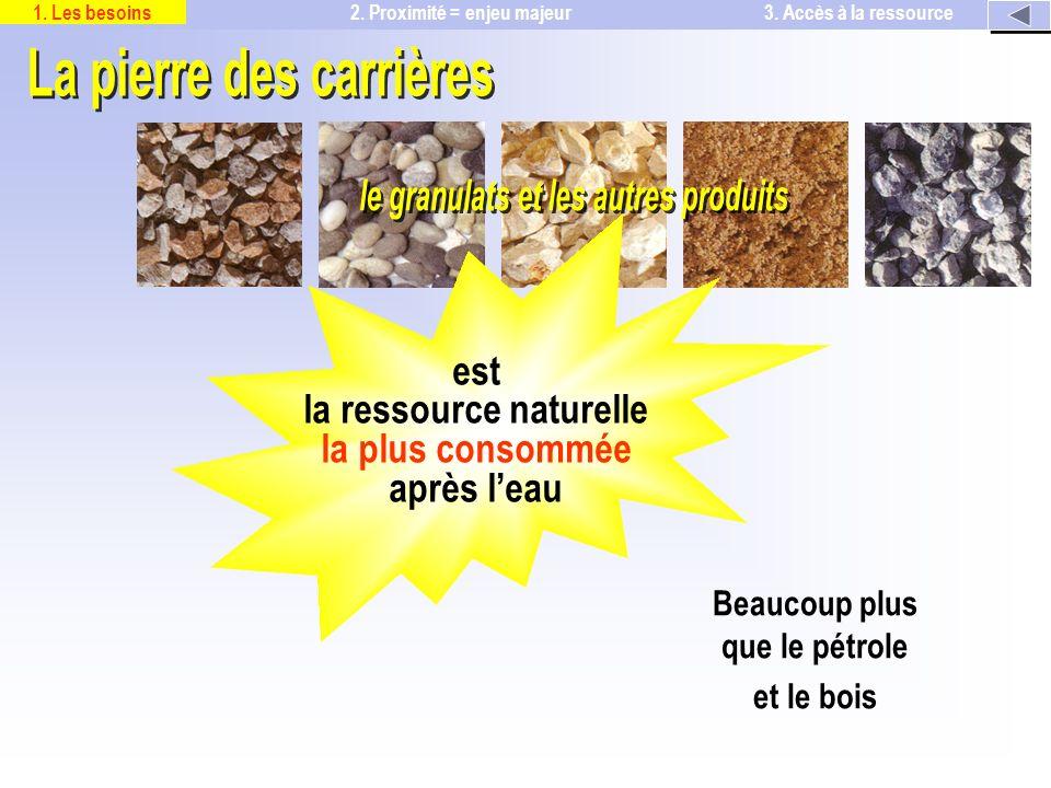 est la ressource naturelle la plus consommée après leau Beaucoup plus que le pétrole et le bois 2.