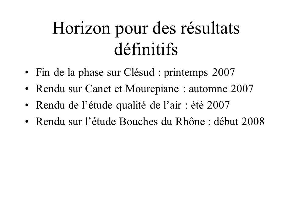 Horizon pour des résultats définitifs Fin de la phase sur Clésud : printemps 2007 Rendu sur Canet et Mourepiane : automne 2007 Rendu de létude qualité de lair : été 2007 Rendu sur létude Bouches du Rhône : début 2008