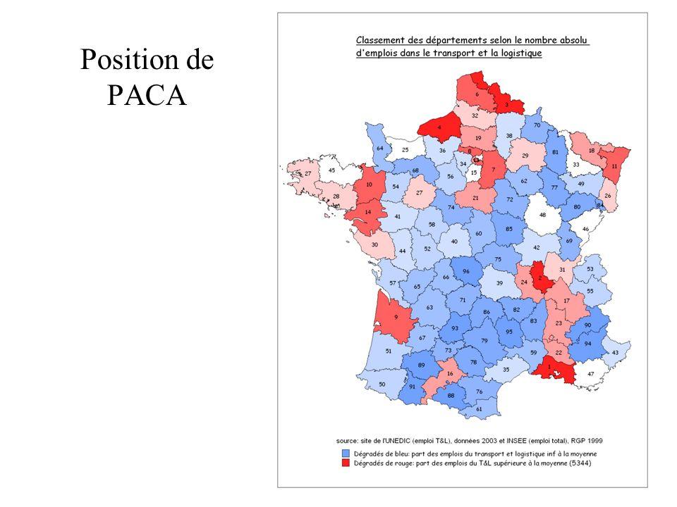 Position de PACA