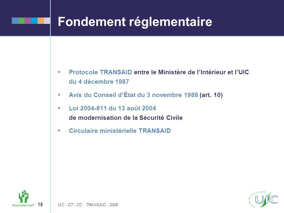 15 UIC - DT - CCTRANSAID - 2009 Fondement réglementaire Protocole TRANSAID entre le Ministère de lIntérieur et lUIC du 4 décembre 1987 Avis du Conseil dÉtat du 3 novembre 1988 (art.