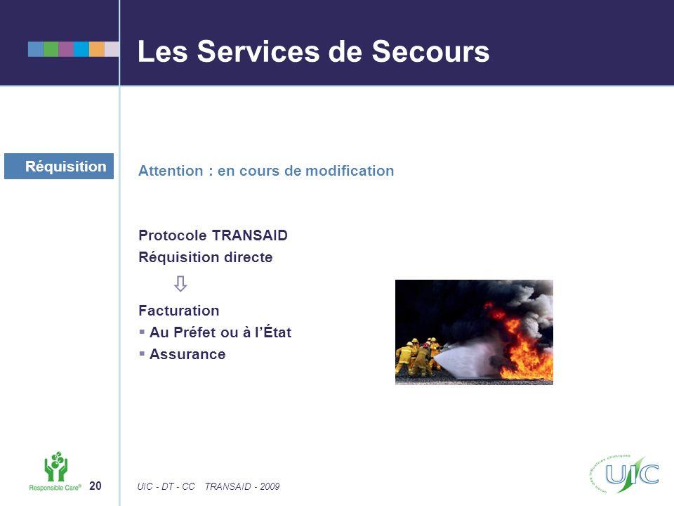 20 UIC - DT - CCTRANSAID - 2009 Les Services de Secours Attention : en cours de modification Protocole TRANSAID Réquisition directe Facturation Au Préfet ou à lÉtat Assurance Réquisition