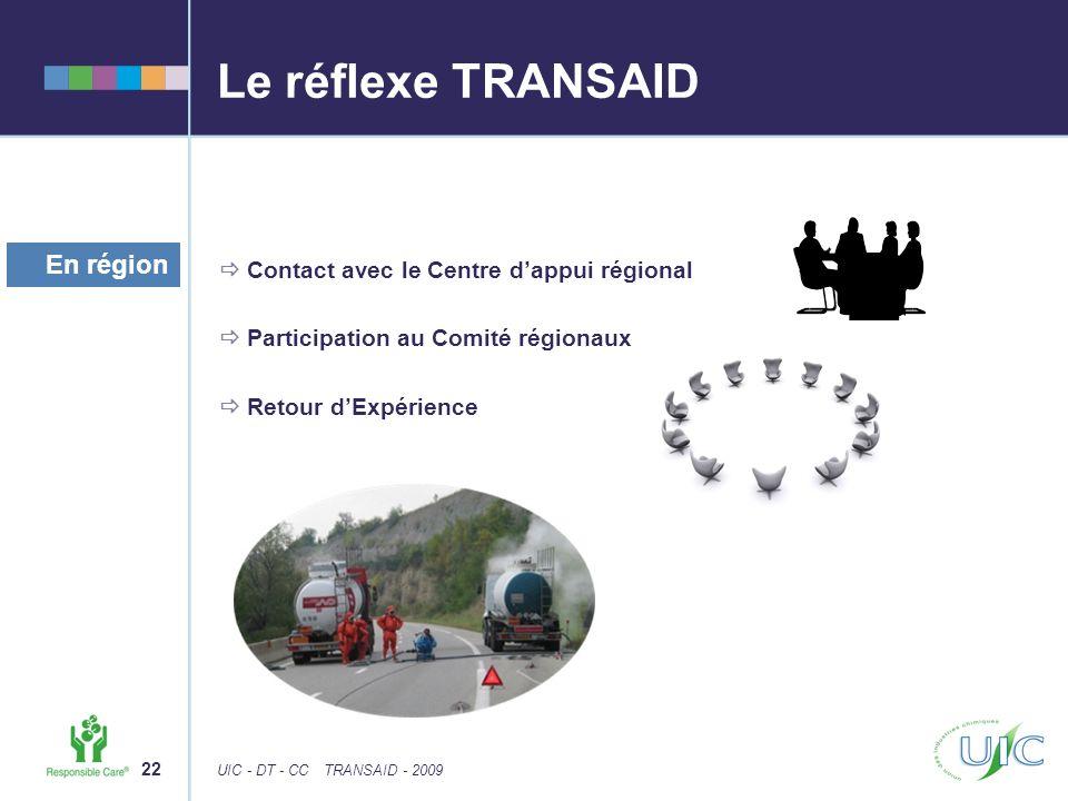 22 UIC - DT - CCTRANSAID - 2009 Le réflexe TRANSAID Contact avec le Centre dappui régional Participation au Comité régionaux Retour dExpérience En région