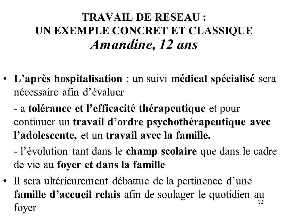 12 TRAVAIL DE RESEAU : UN EXEMPLE CONCRET ET CLASSIQUE Amandine, 12 ans Laprès hospitalisation : un suivi médical spécialisé sera nécessaire afin déva