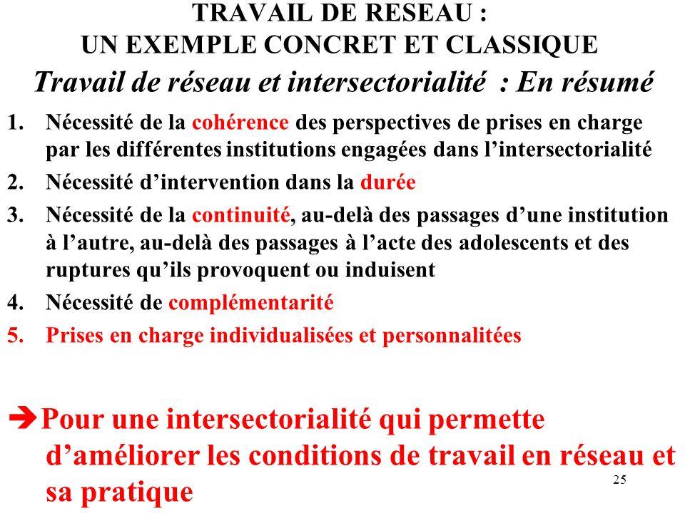 25 TRAVAIL DE RESEAU : UN EXEMPLE CONCRET ET CLASSIQUE Travail de réseau et intersectorialité : En résumé 1.Nécessité de la cohérence des perspectives