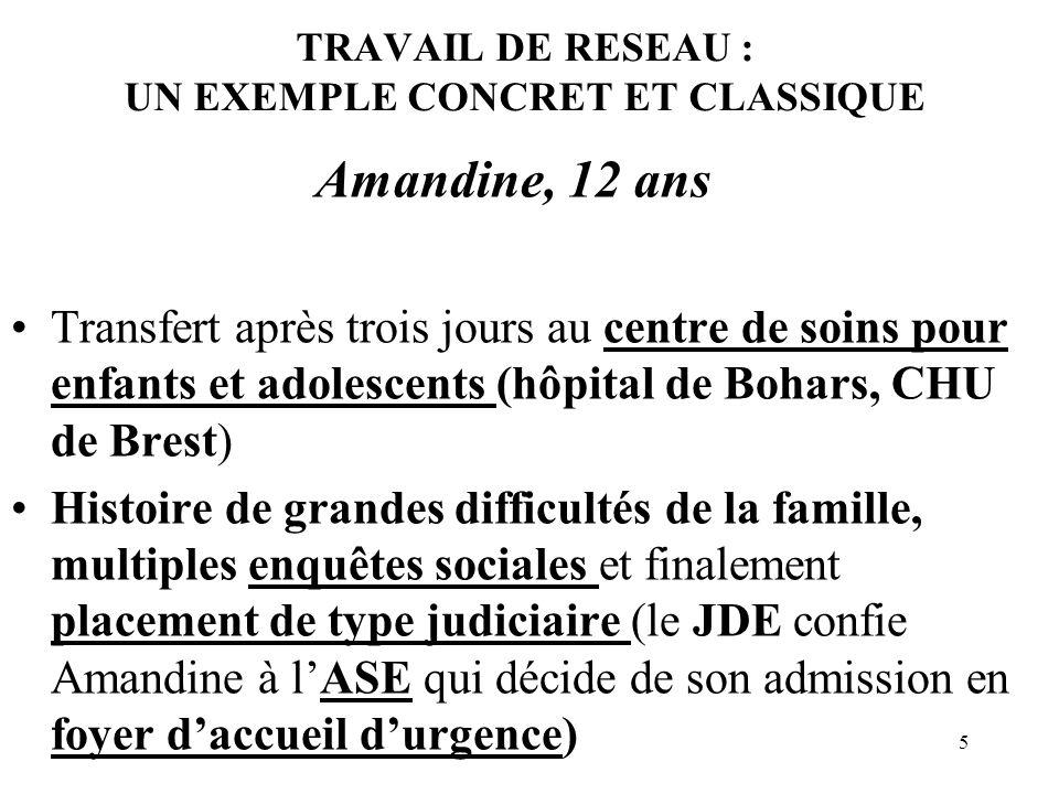 5 TRAVAIL DE RESEAU : UN EXEMPLE CONCRET ET CLASSIQUE Amandine, 12 ans Transfert après trois jours au centre de soins pour enfants et adolescents (hôp
