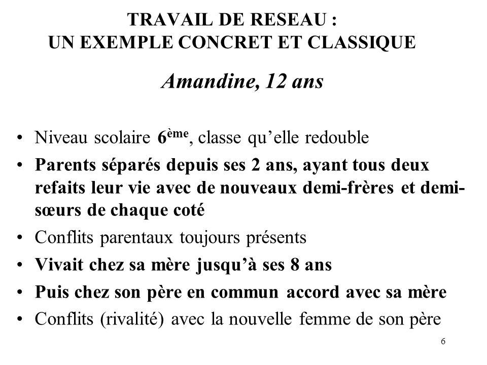 6 TRAVAIL DE RESEAU : UN EXEMPLE CONCRET ET CLASSIQUE Amandine, 12 ans Niveau scolaire 6 ème, classe quelle redouble Parents séparés depuis ses 2 ans,
