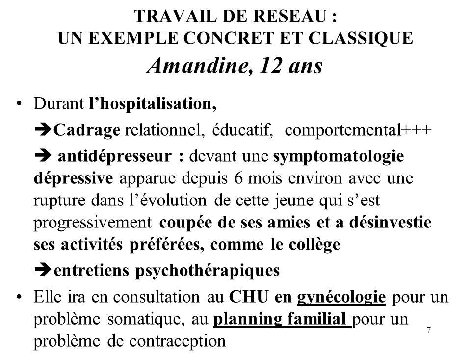 7 TRAVAIL DE RESEAU : UN EXEMPLE CONCRET ET CLASSIQUE Amandine, 12 ans Durant lhospitalisation, Cadrage relationnel, éducatif, comportemental+++ antid