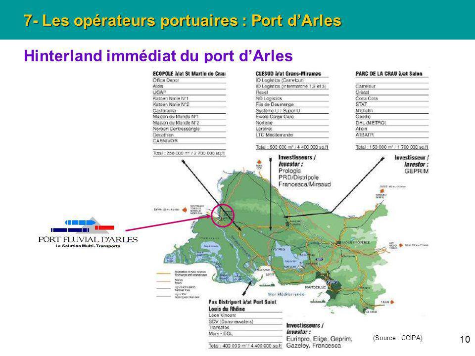 10 7- Les opérateurs portuaires : Port dArles Hinterland immédiat du port dArles (Source : CCIPA)