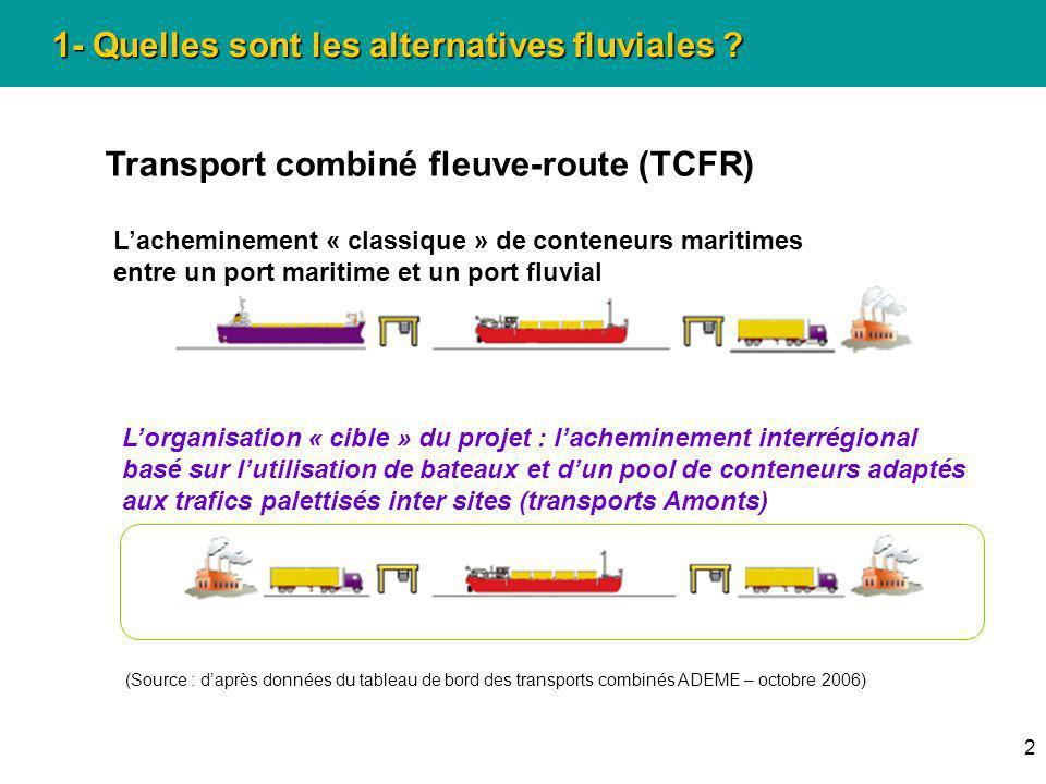 3 2- Liaisons TCFR existantes en France (Source : Tableau de bord des transports combinés ADEME – octobre 2006) Une croissance soutenue des trafics conteneurs depuis 2003 + 81% en 3 ans 14 armateurs/opérateurs Contribution des bassins : - Seine : - Rhône-Saône : - Nord : - Rhin : Périmètre de pertinence du projet