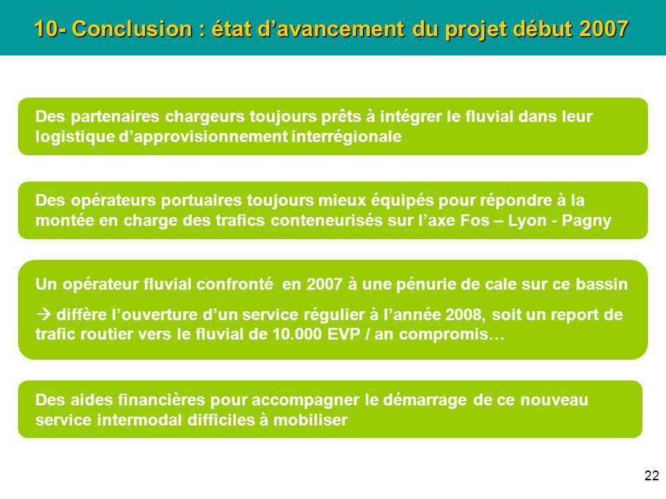 22 10- Conclusion : état davancement du projet début 2007 Des partenaires chargeurs toujours prêts à intégrer le fluvial dans leur logistique dapprovi