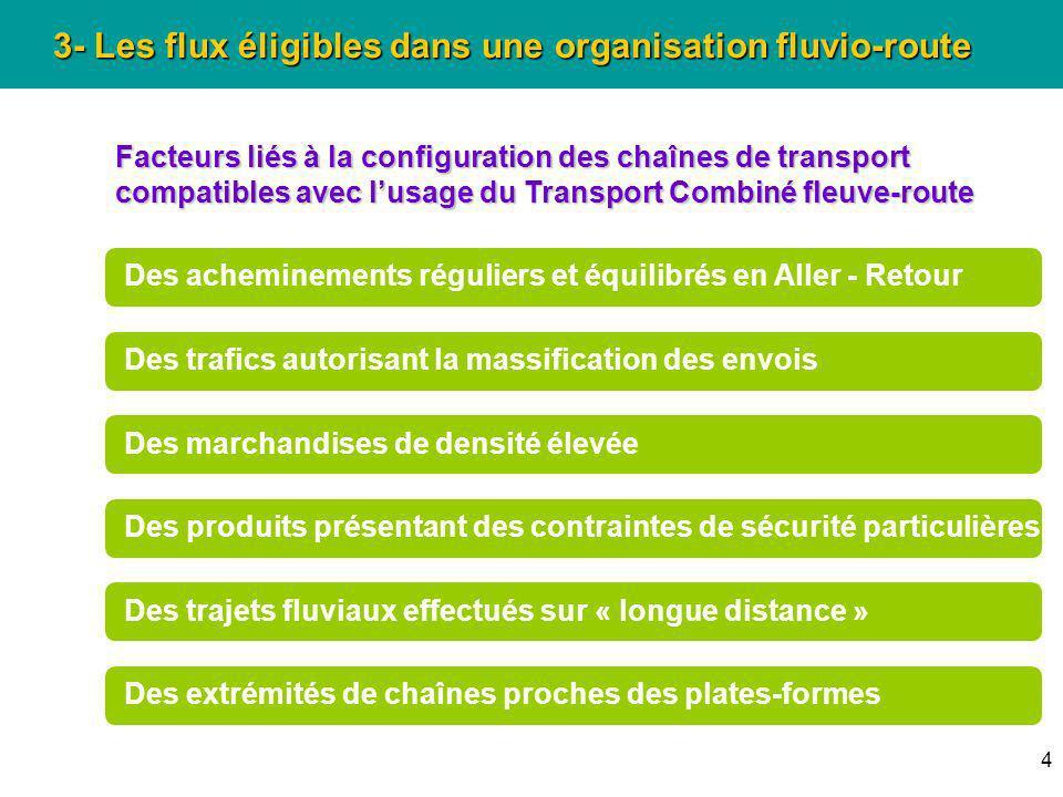 4 3- Les flux éligibles dans une organisation fluvio-route Des trajets fluviaux effectués sur « longue distance » Des acheminements réguliers et équil